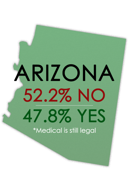 Arizona Recreational Marijuana