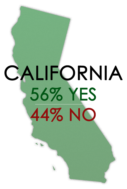California Recreational Marijuana