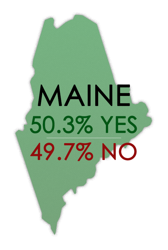 Maine Recreational Marijuana