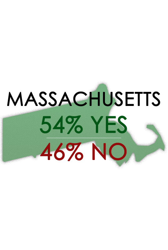 Massachusetts Recreational Marijuana