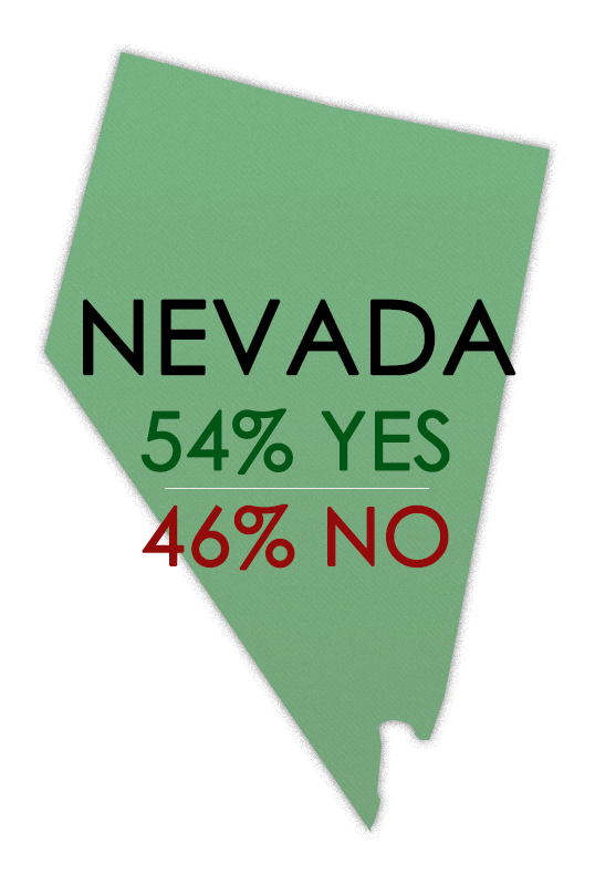 Nevada Recreational Marijuana